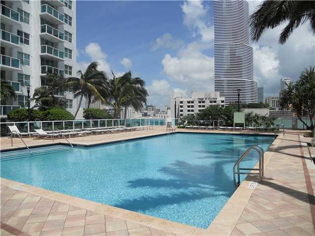 North Miami Beach Rentals Homes